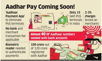 Aadhar Payment App Download – How To Use & Install in Android, Ios & Windows Store
